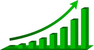 解約返戻金の増加